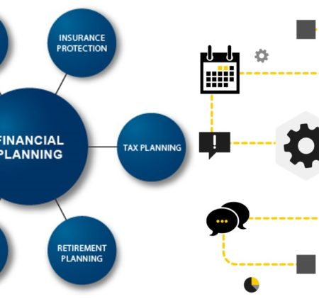 Automation for Financial Planners - Rapid GPRS